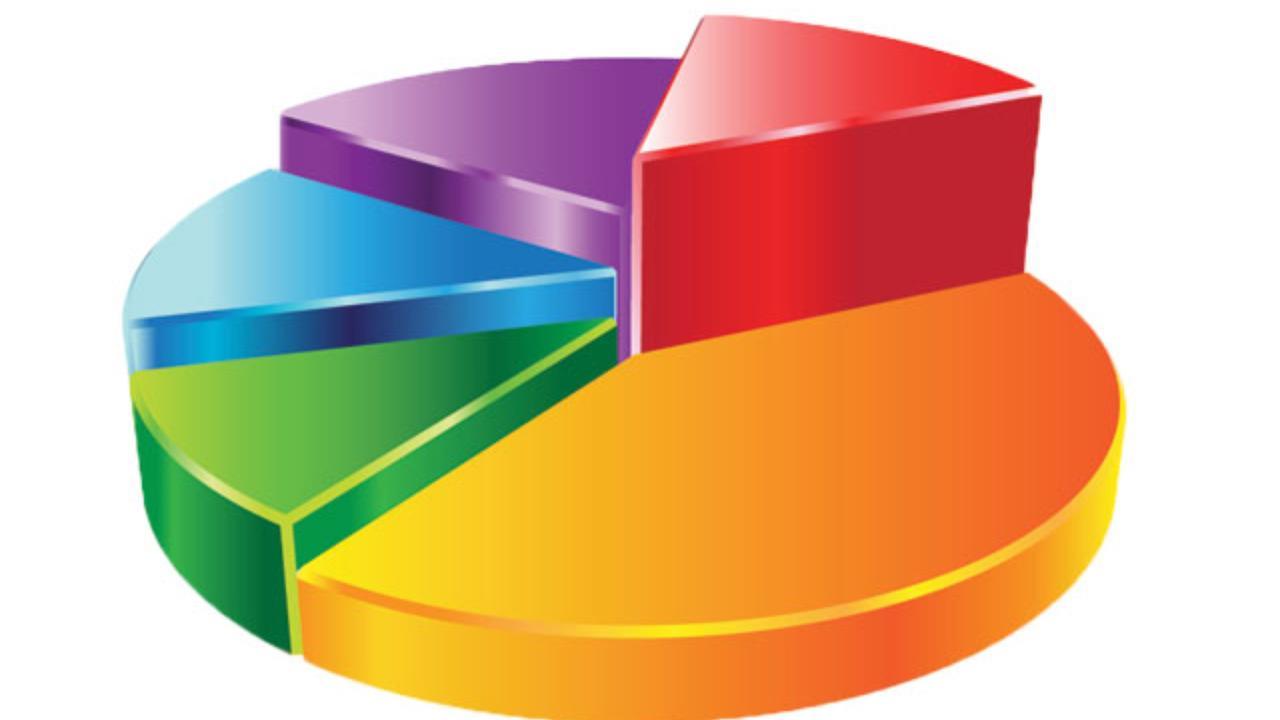 seçim anket ile ilgili görsel sonucu